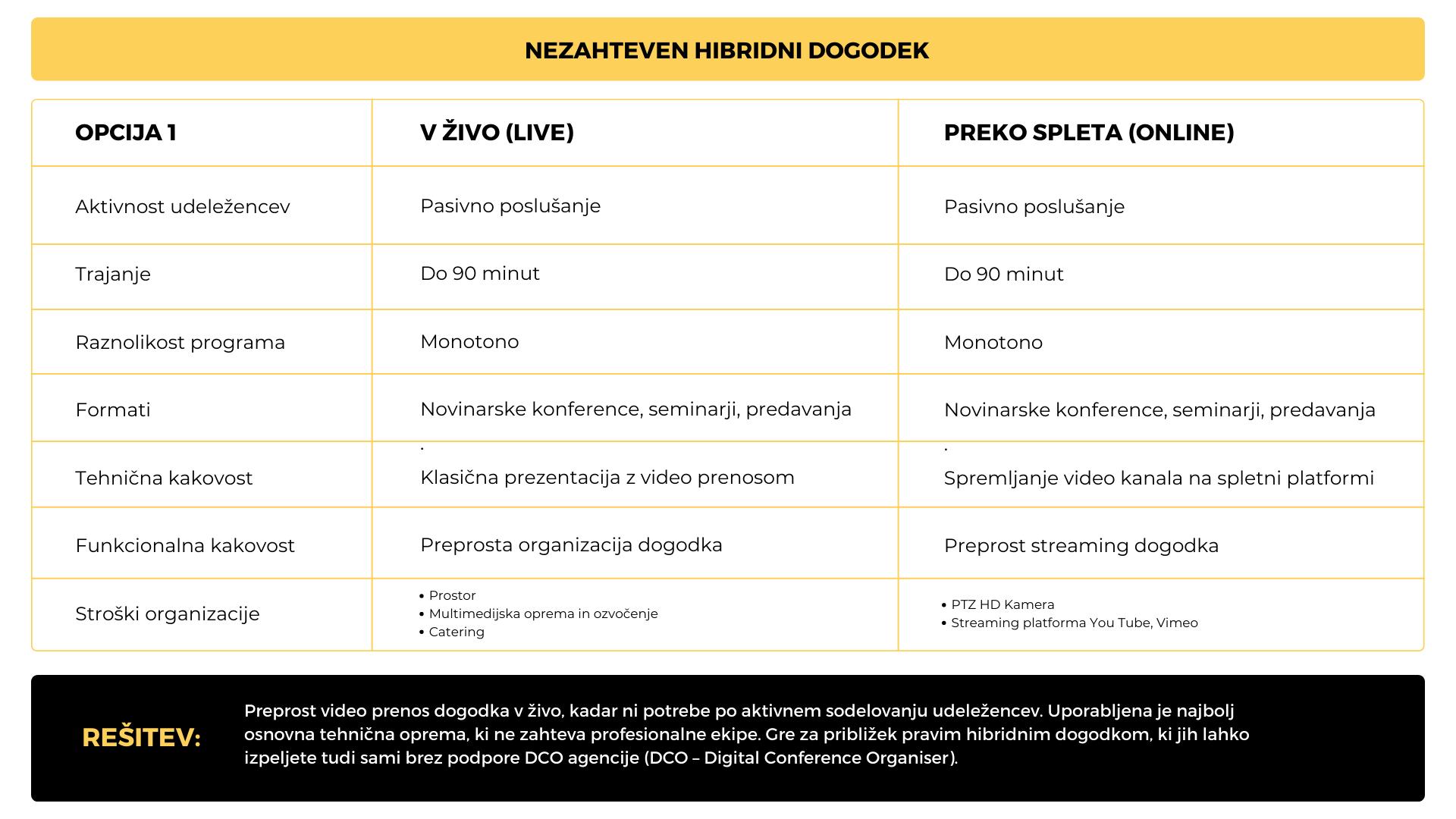 hibridni-dogodek-1